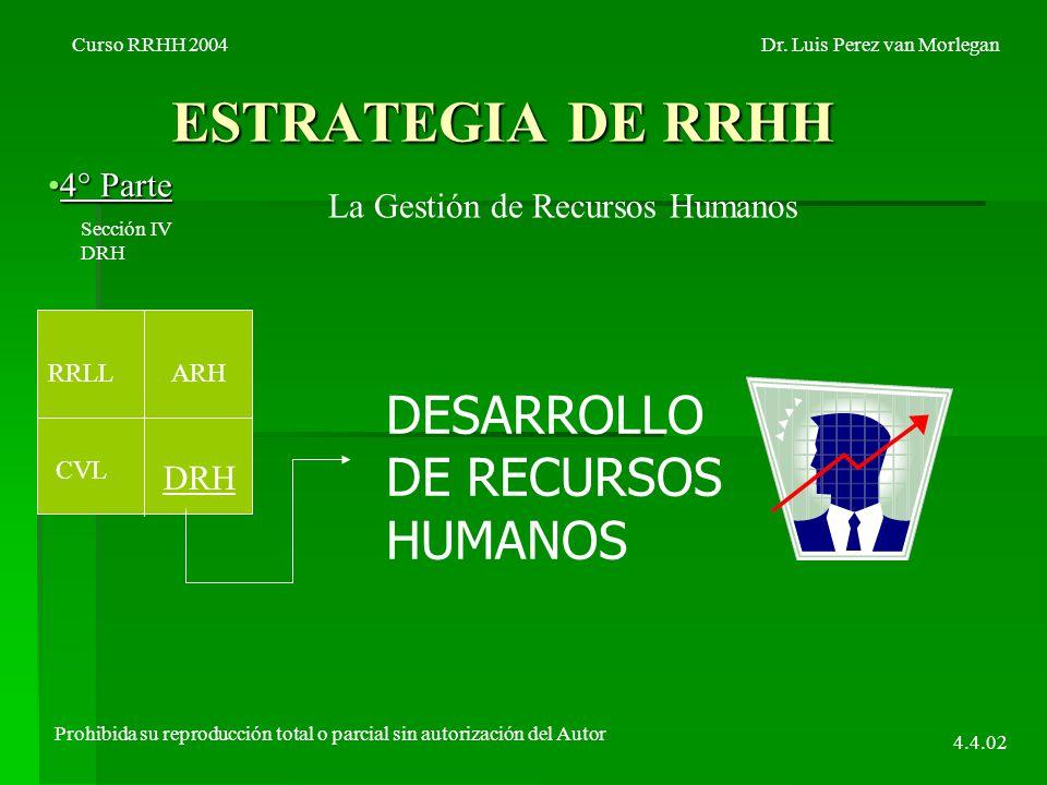 ESTRATEGIA DE RRHH DESARROLLO DE RECURSOS HUMANOS 4° Parte