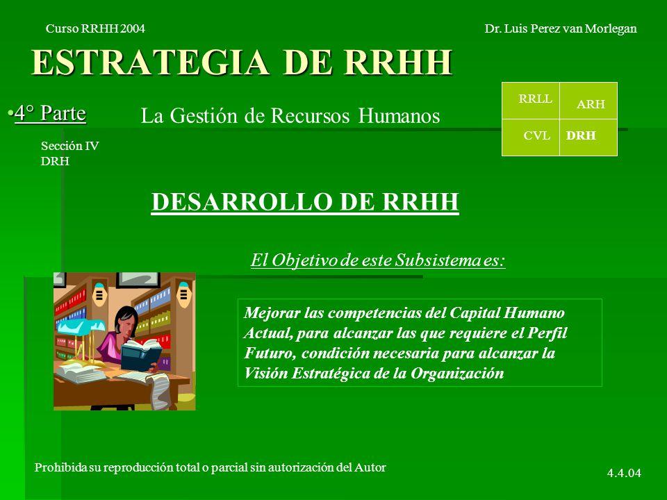ESTRATEGIA DE RRHH DESARROLLO DE RRHH 4° Parte