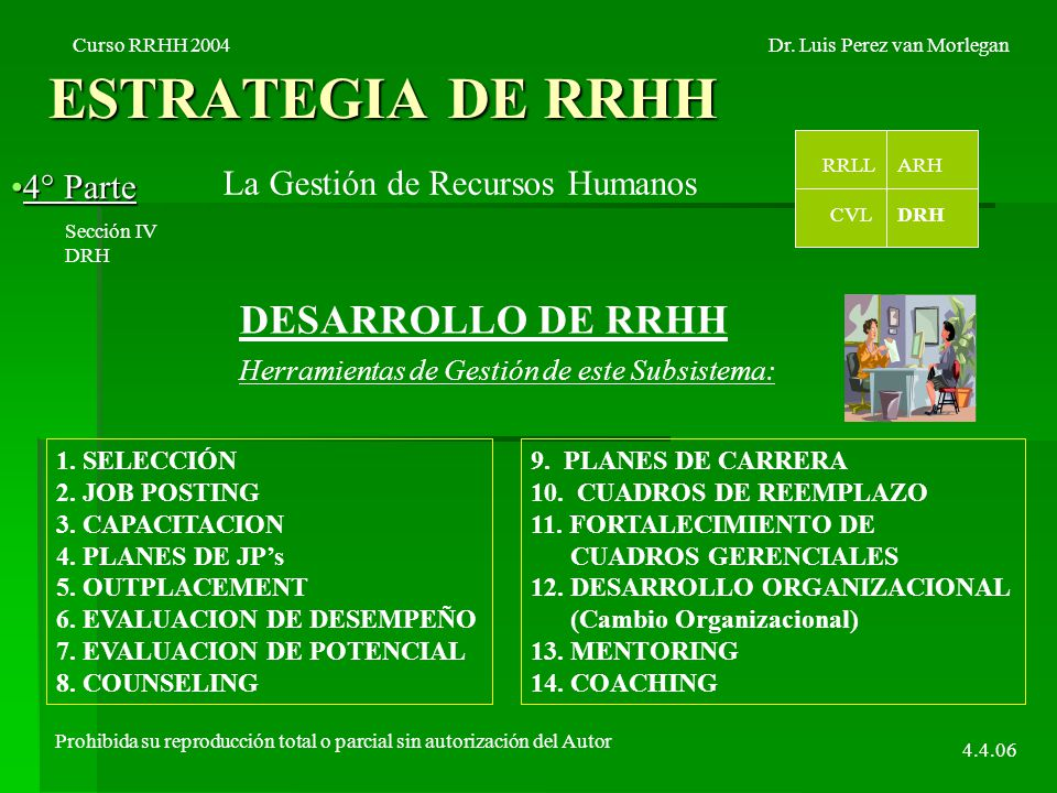 ESTRATEGIA DE RRHH DESARROLLO DE RRHH La Gestión de Recursos Humanos