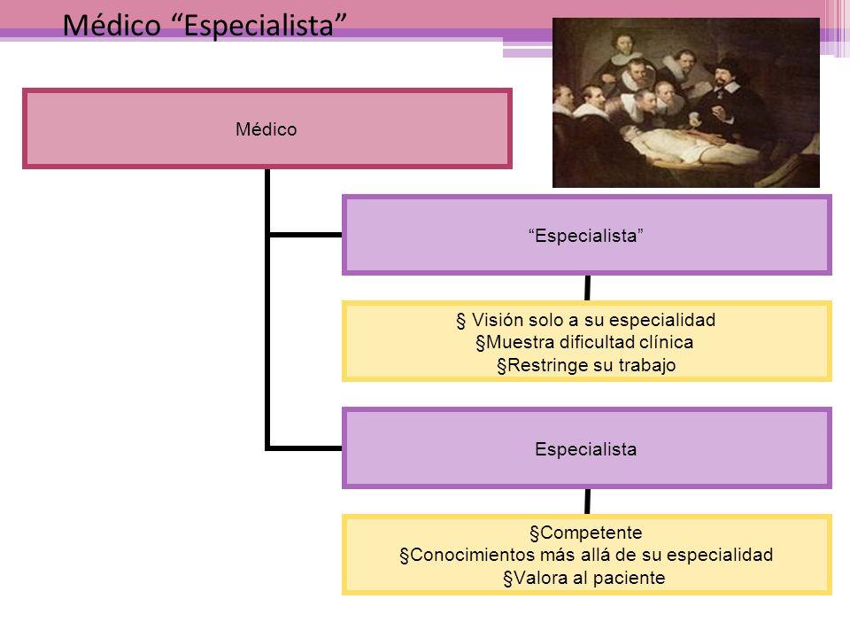 Médico Especialista