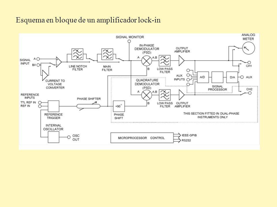 Esquema en bloque de un amplificador lock-in