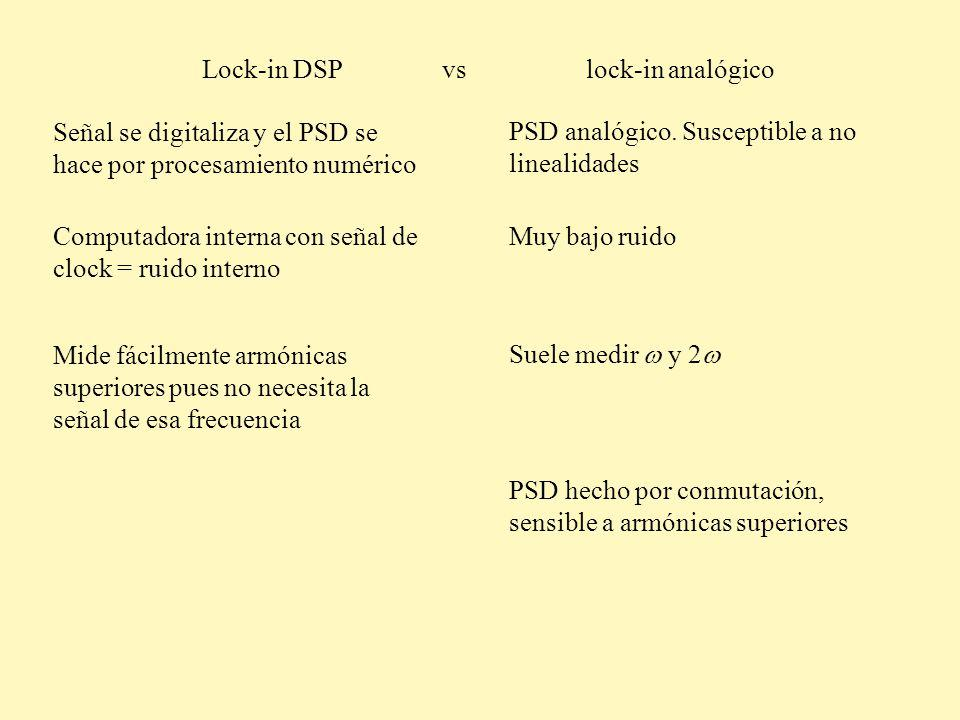 Lock-in DSP vs lock-in analógico