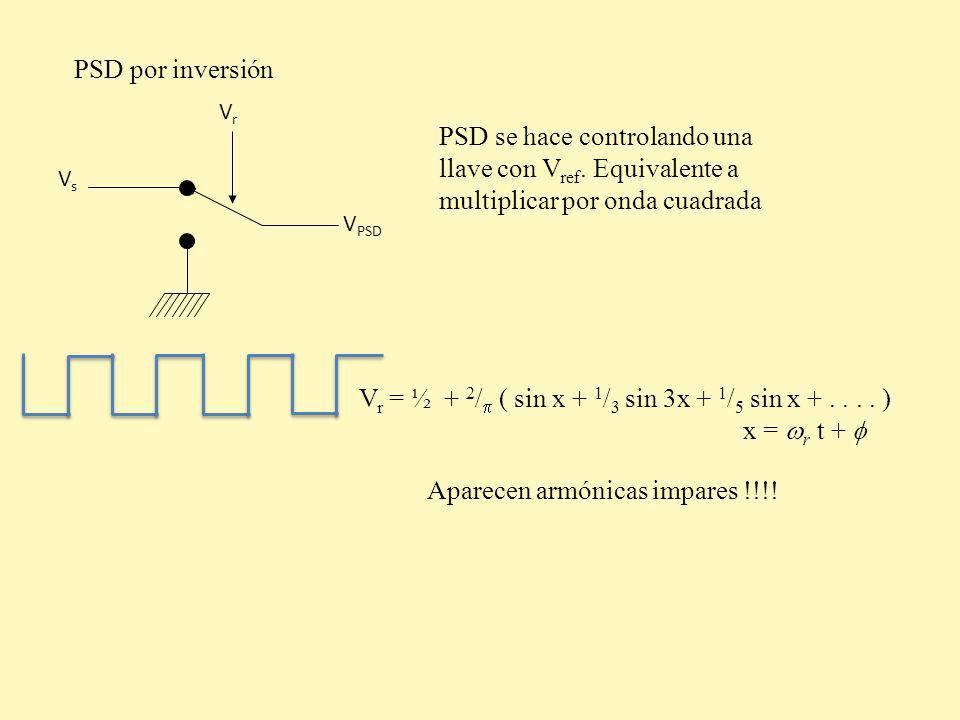 Vr = ½ + 2/p ( sin x + 1/3 sin 3x + 1/5 sin x + . . . . ) x = wr t + f