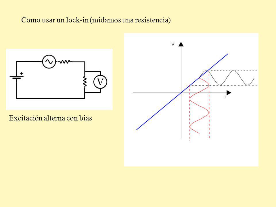Como usar un lock-in (midamos una resistencia)