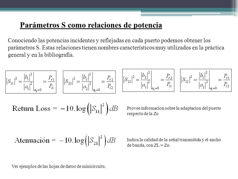 Parámetros S como relaciones de potencia