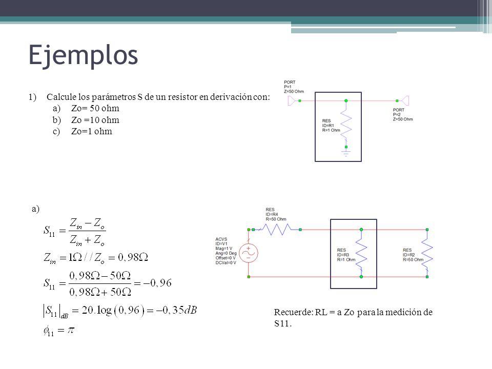 Ejemplos Calcule los parámetros S de un resistor en derivación con: