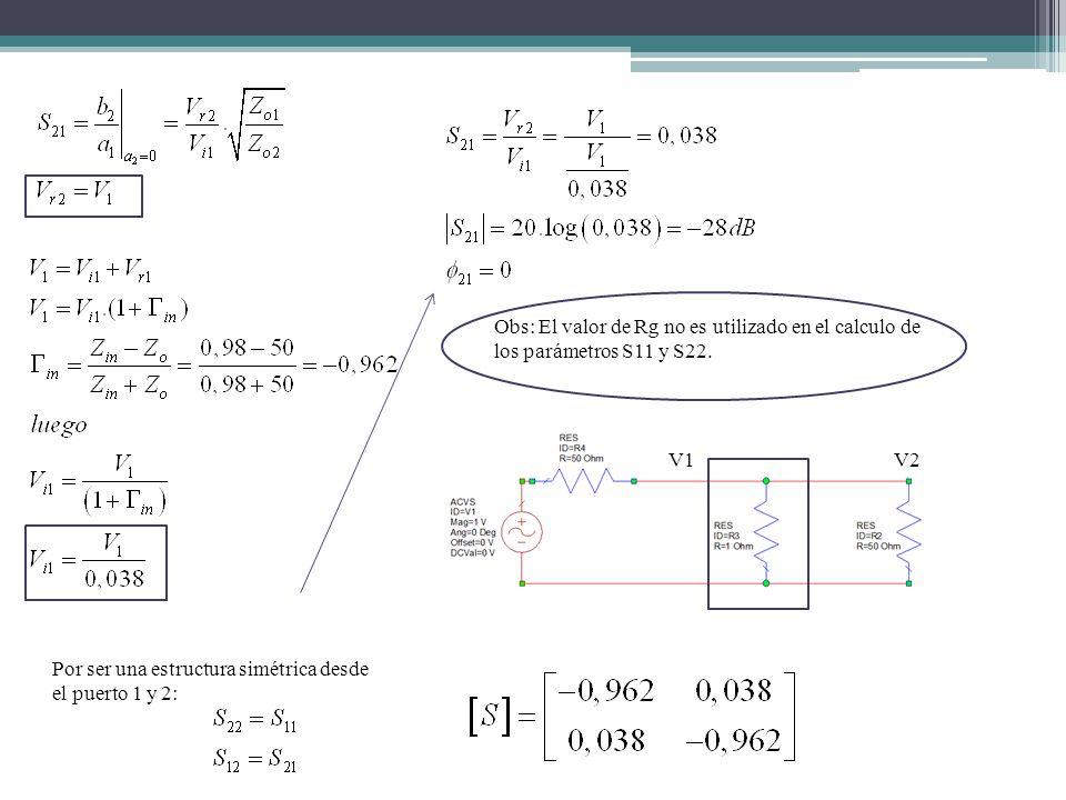 Obs: El valor de Rg no es utilizado en el calculo de los parámetros S11 y S22.