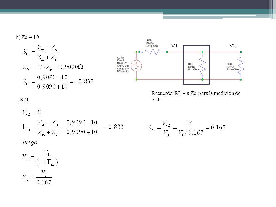 b) Zo = 10 V1 V2 Recuerde: RL = a Zo para la medición de S11. S21