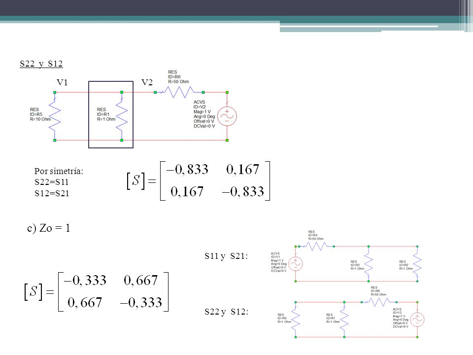 c) Zo = 1 S22 y S12 V1 V2 Por simetría: S22=S11 S12=S21 S11 y S21: