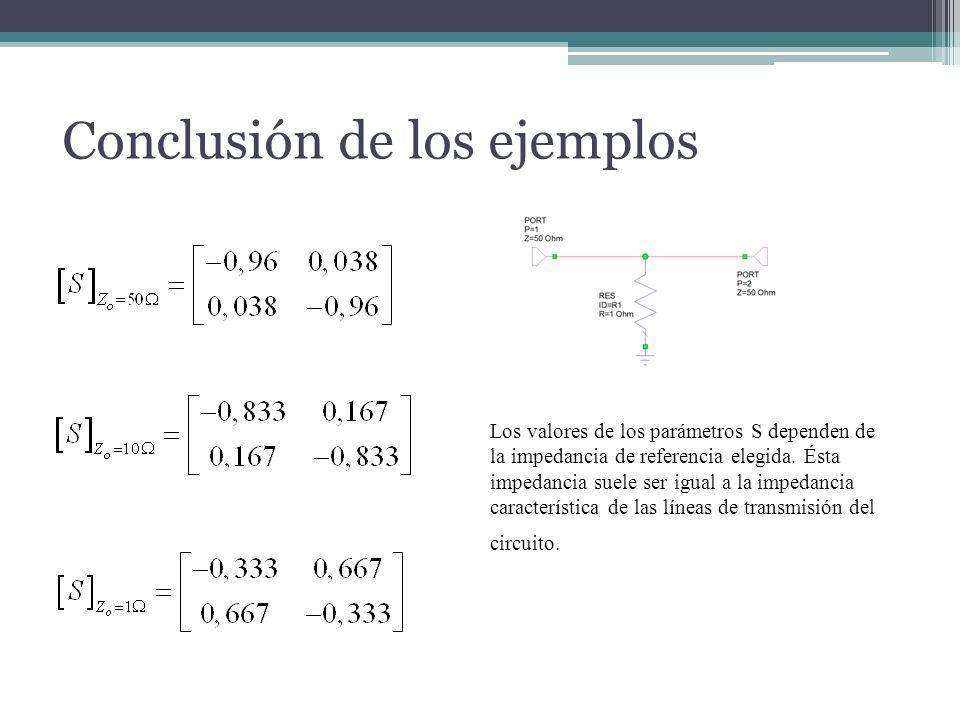 Conclusión de los ejemplos