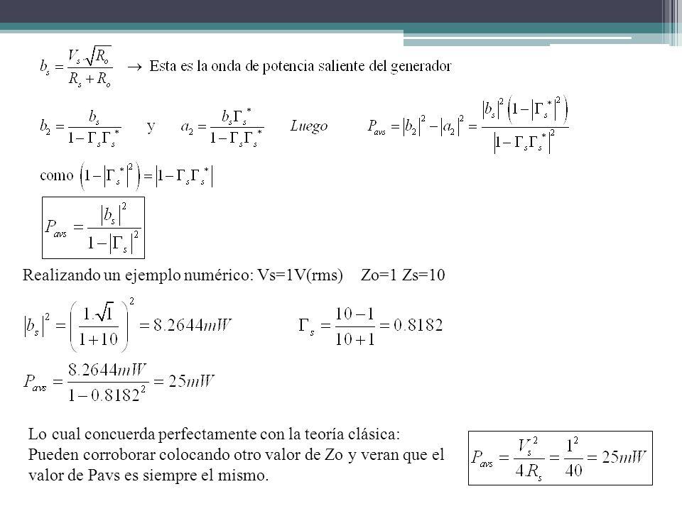 Realizando un ejemplo numérico: Vs=1V(rms) Zo=1 Zs=10