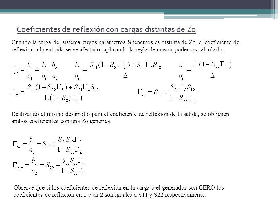 Coeficientes de reflexión con cargas distintas de Zo