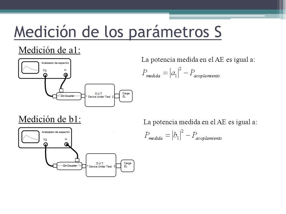 Medición de los parámetros S