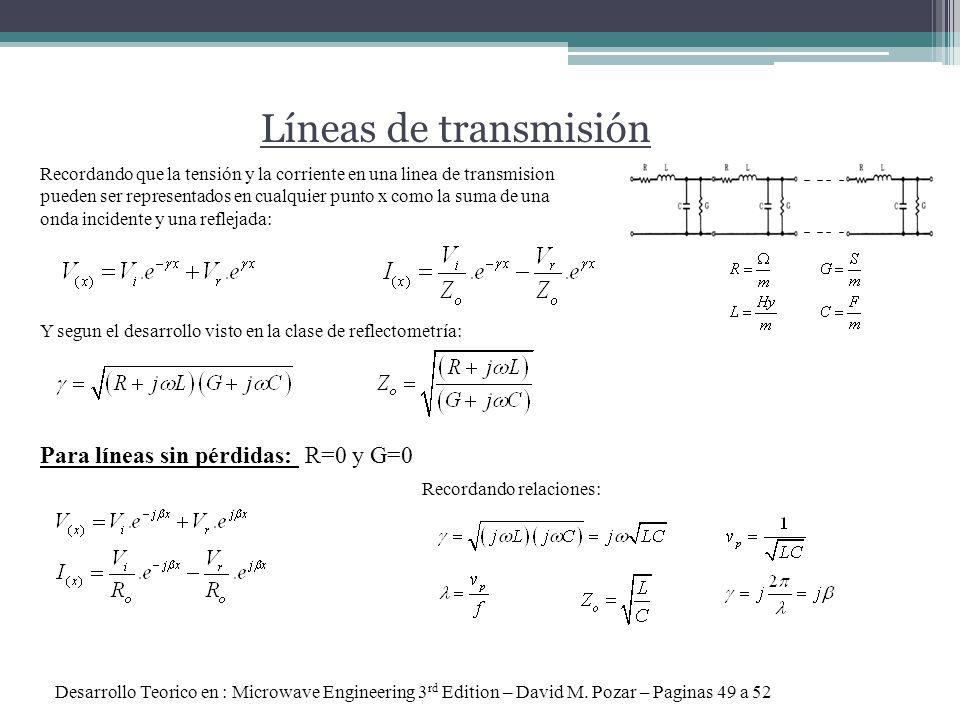 Líneas de transmisión Para líneas sin pérdidas: R=0 y G=0