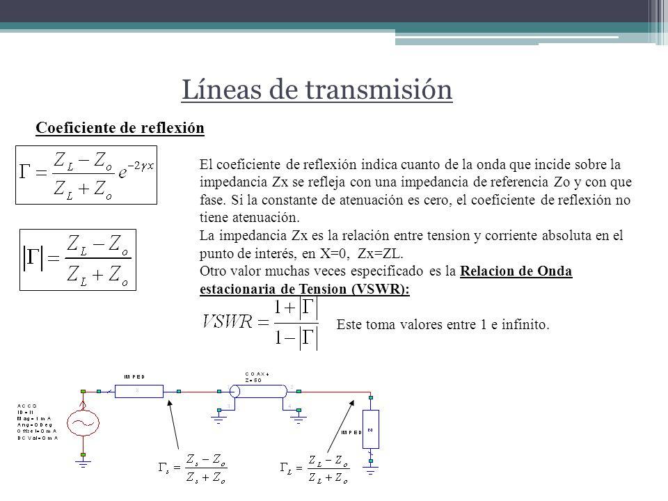 Líneas de transmisión Coeficiente de reflexión