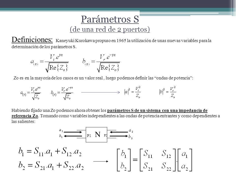 Parámetros S (de una red de 2 puertos)