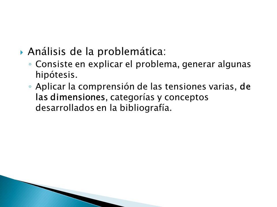 Análisis de la problemática: