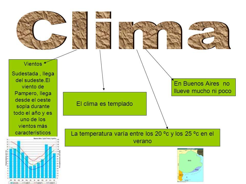 La temperatura varía entre los 20 ºc y los 25 ºc en el verano