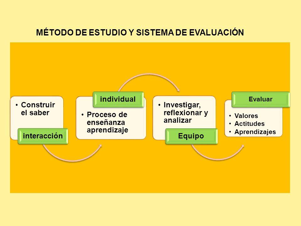 MÉTODO DE ESTUDIO Y SISTEMA DE EVALUACIÓN