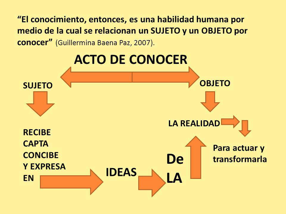 De LA ACTO DE CONOCER IDEAS