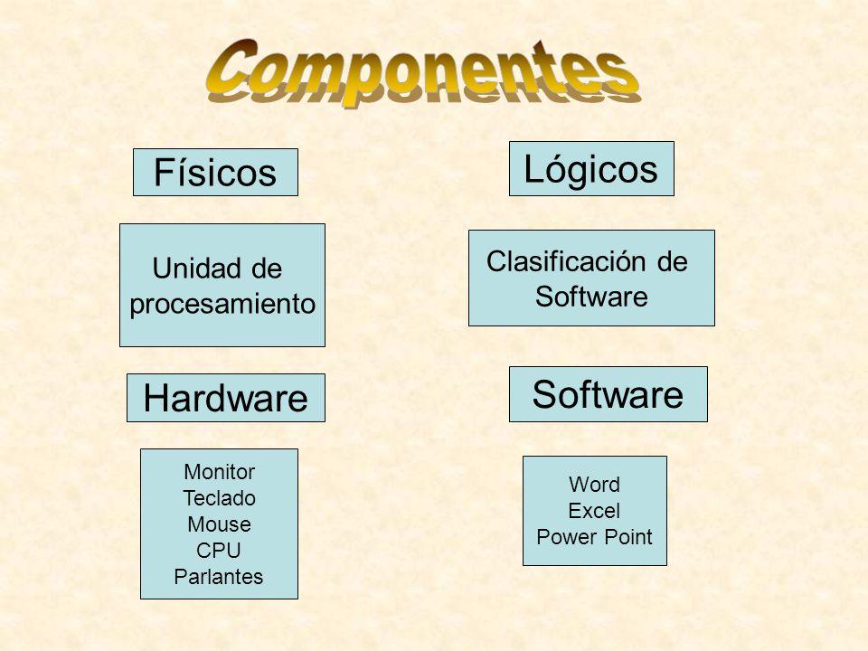 Componentes Lógicos Físicos Software Hardware Unidad de procesamiento