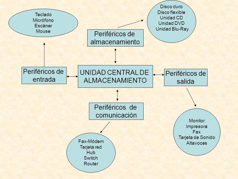 Periféricos de almacenamiento Periféricos de UNIDAD CENTRAL DE