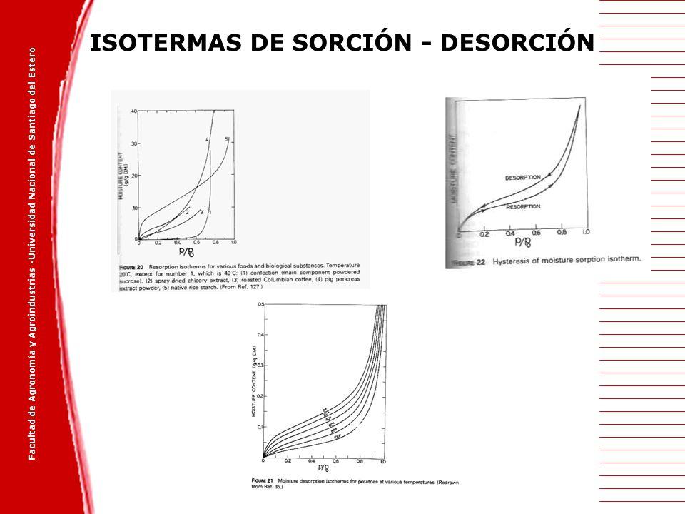 ISOTERMAS DE SORCIÓN - DESORCIÓN