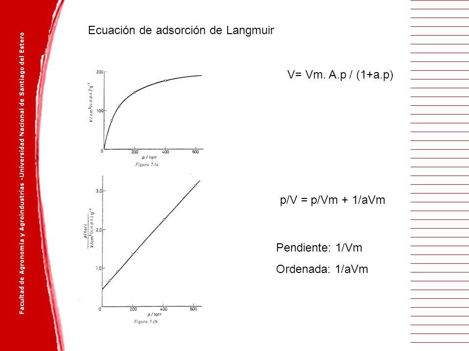 Ecuación de adsorción de Langmuir