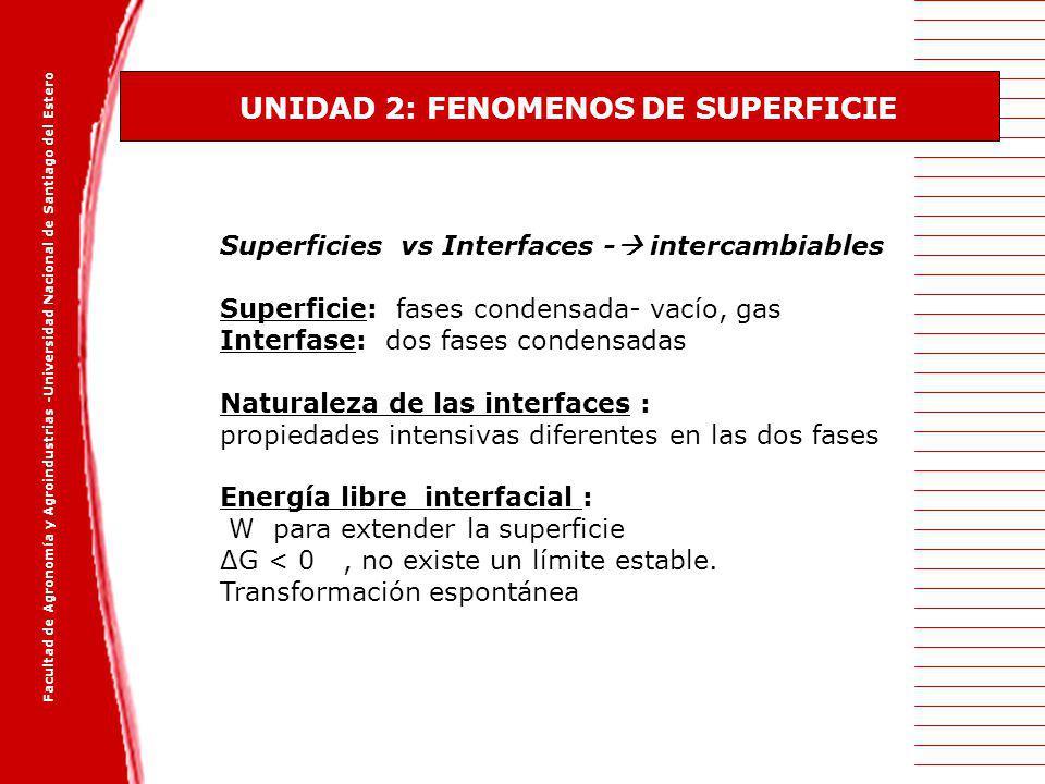 UNIDAD 2: FENOMENOS DE SUPERFICIE
