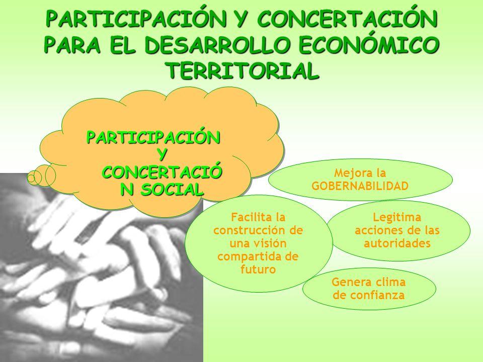 PARTICIPACIÓN Y CONCERTACIÓN PARA EL DESARROLLO ECONÓMICO TERRITORIAL