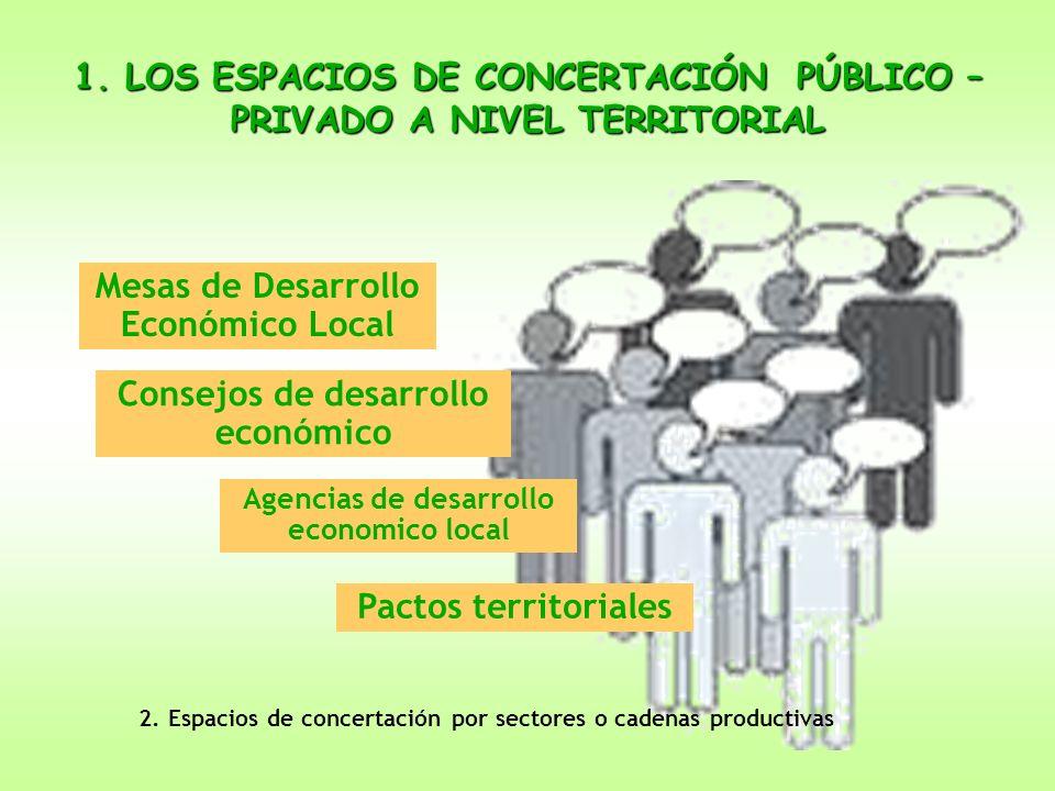 1. LOS ESPACIOS DE CONCERTACIÓN PÚBLICO – PRIVADO A NIVEL TERRITORIAL