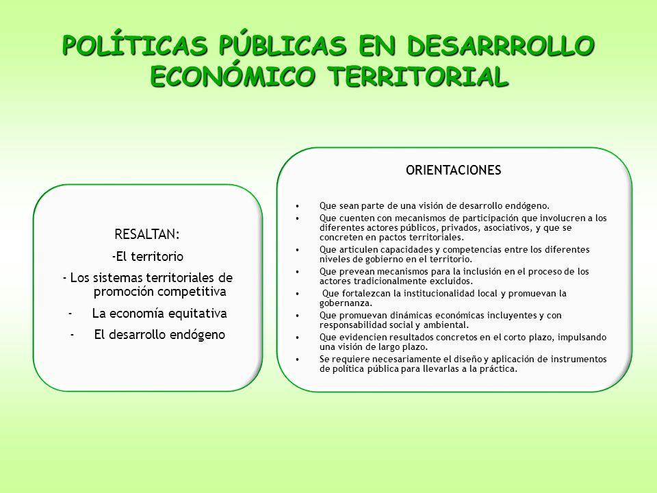 POLÍTICAS PÚBLICAS EN DESARRROLLO ECONÓMICO TERRITORIAL