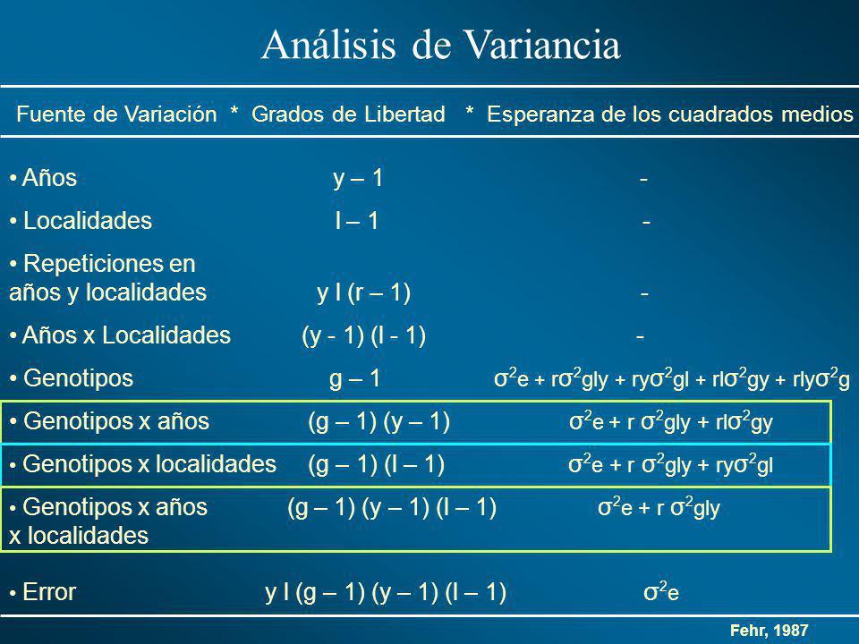 Análisis de Variancia Fuente de Variación * Grados de Libertad * Esperanza de los cuadrados medios.