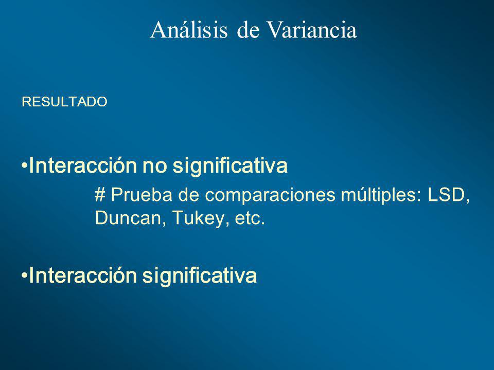 Análisis de Variancia Interacción no significativa