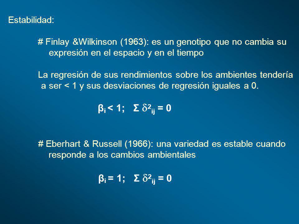 βi = 1; Σ 2ij = 0 Estabilidad: