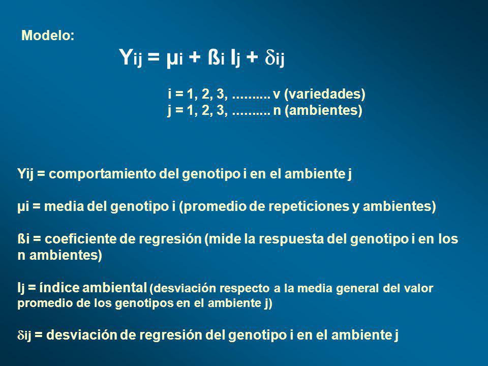 Modelo: Yij = µi + ßi Ij + ij. i = 1, 2, 3, .......... v (variedades) j = 1, 2, 3, .......... n (ambientes)