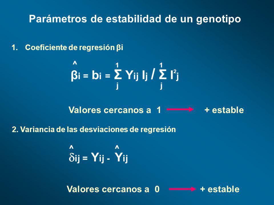 Parámetros de estabilidad de un genotipo