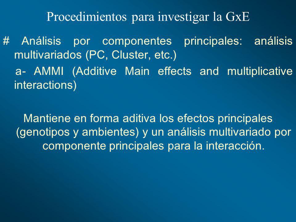 Procedimientos para investigar la GxE