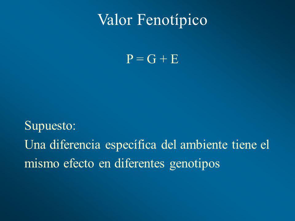 Valor Fenotípico P = G + E Supuesto: