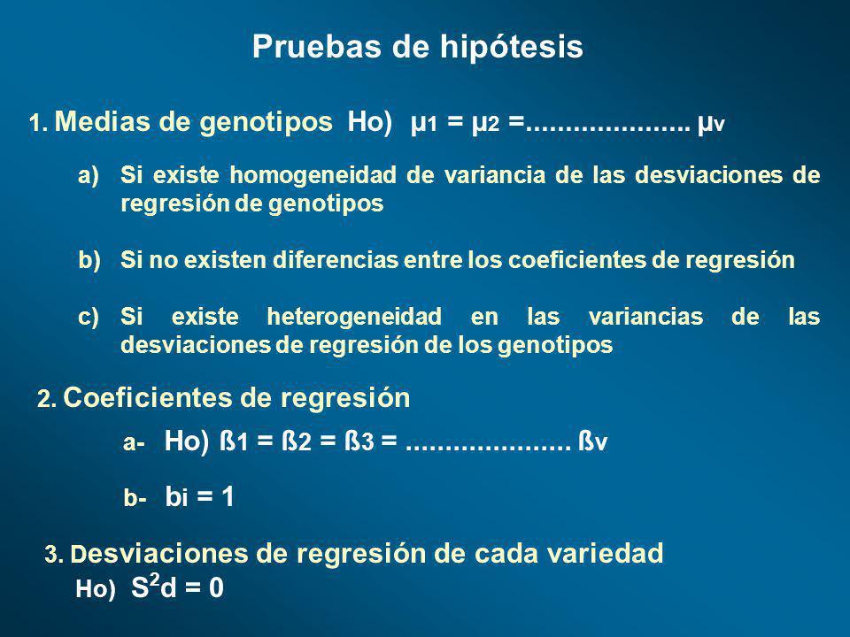 Pruebas de hipótesis Ho) S2d = 0