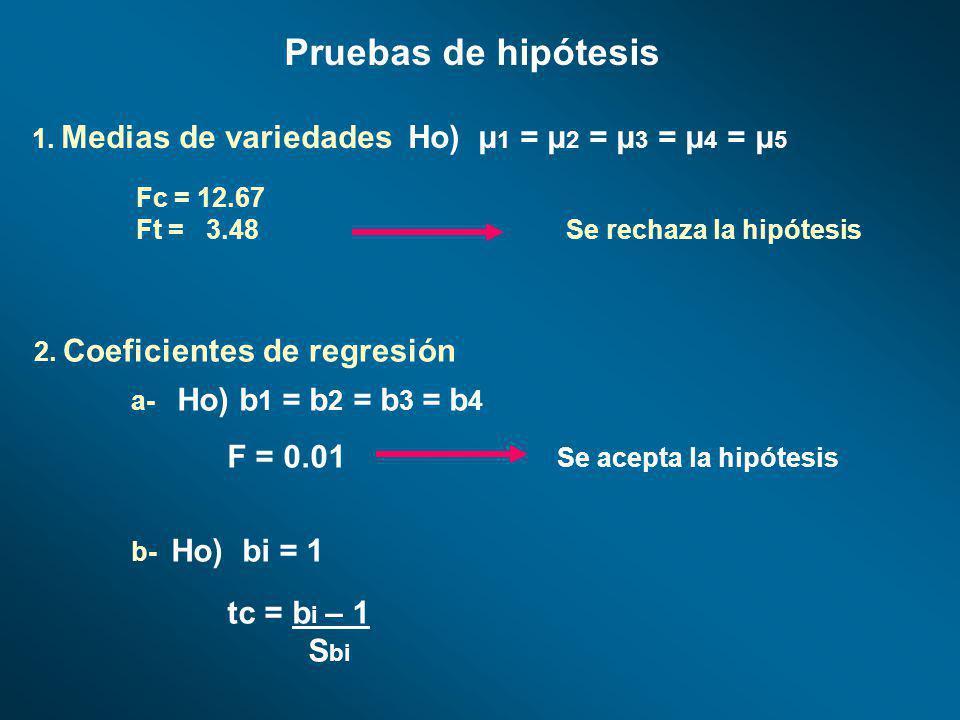 Pruebas de hipótesis F = 0.01 Se acepta la hipótesis tc = bi – 1 Sbi