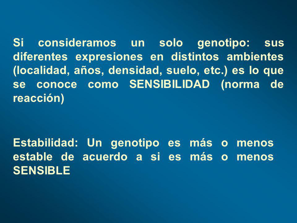 Si consideramos un solo genotipo: sus diferentes expresiones en distintos ambientes (localidad, años, densidad, suelo, etc.) es lo que se conoce como SENSIBILIDAD (norma de reacción)