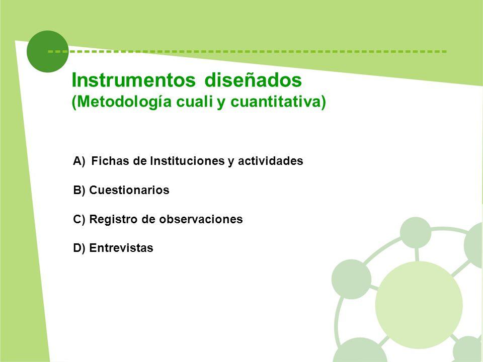 Instrumentos diseñados