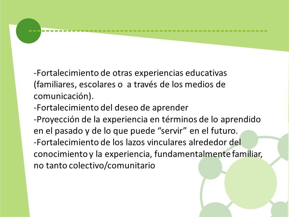 Fortalecimiento de otras experiencias educativas (familiares, escolares o a través de los medios de comunicación).