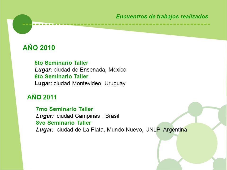 AÑO 2010 AÑO 2011 Encuentros de trabajos realizados