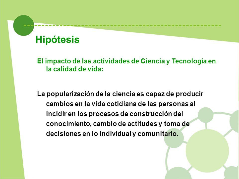Hipótesis El impacto de las actividades de Ciencia y Tecnología en la calidad de vida: