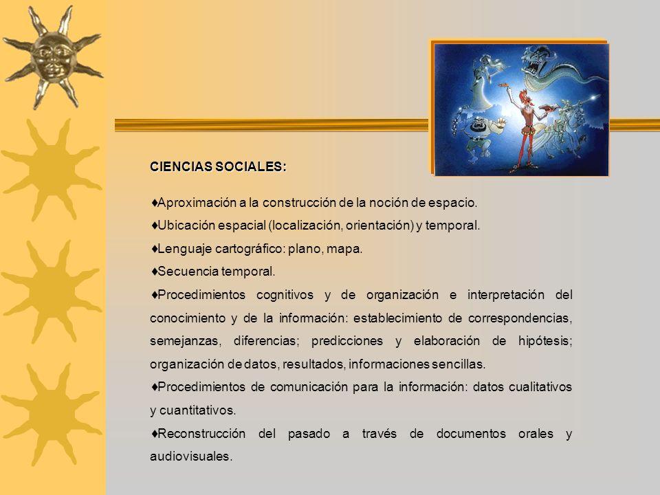 CIENCIAS SOCIALES: Aproximación a la construcción de la noción de espacio. Ubicación espacial (localización, orientación) y temporal.