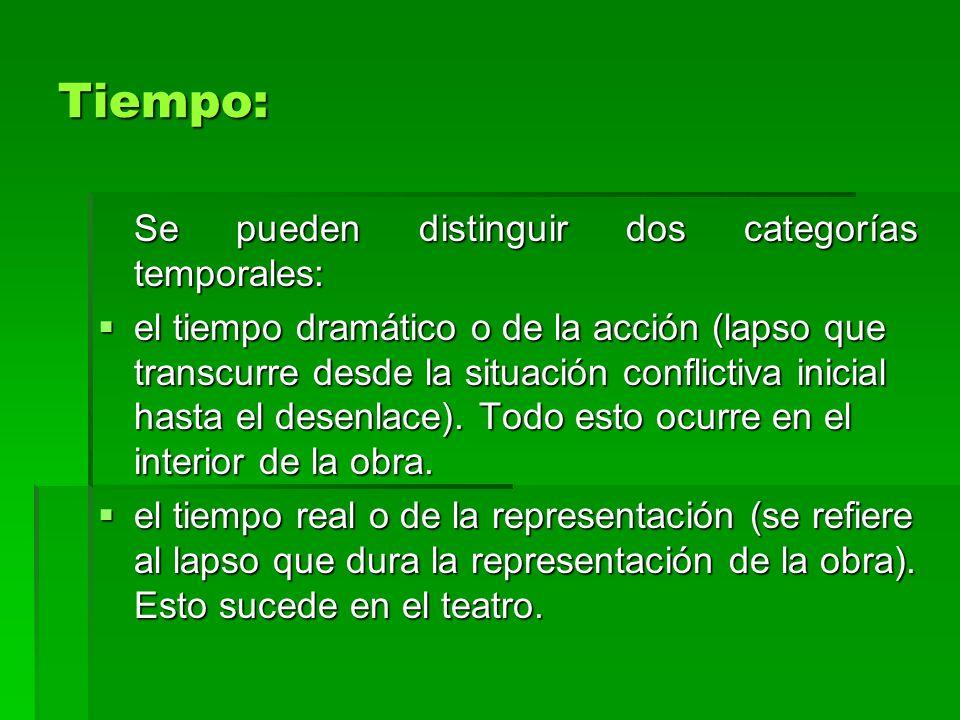 Tiempo: Se pueden distinguir dos categorías temporales:
