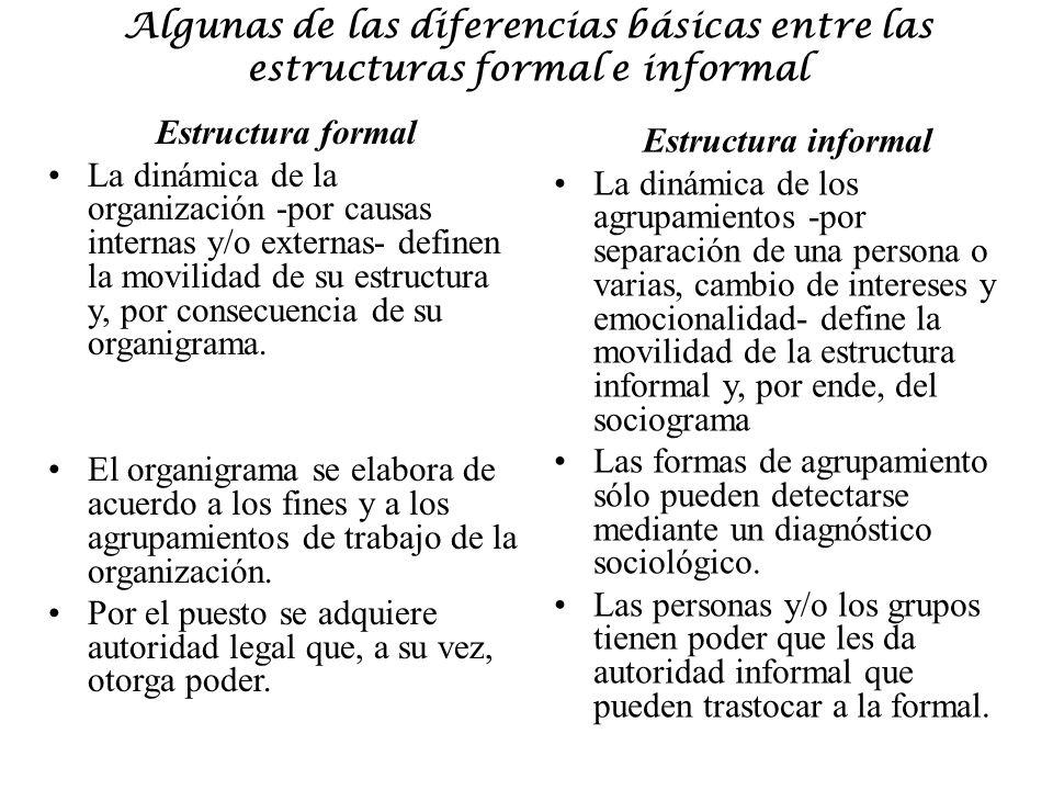 Algunas de las diferencias básicas entre las estructuras formal e informal