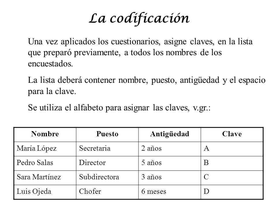 La codificaciónUna vez aplicados los cuestionarios, asigne claves, en la lista que preparó previamente, a todos los nombres de los encuestados.